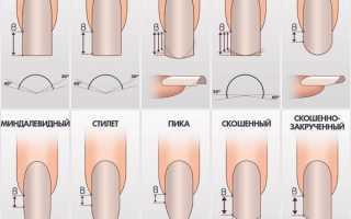 Модный дизайн ногтей 2020 – на короткие, длинные и нарощенные ногти