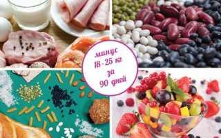 Что значит раздельное питание – основы, польза и вред, меню на неделю, 90 дневная диета